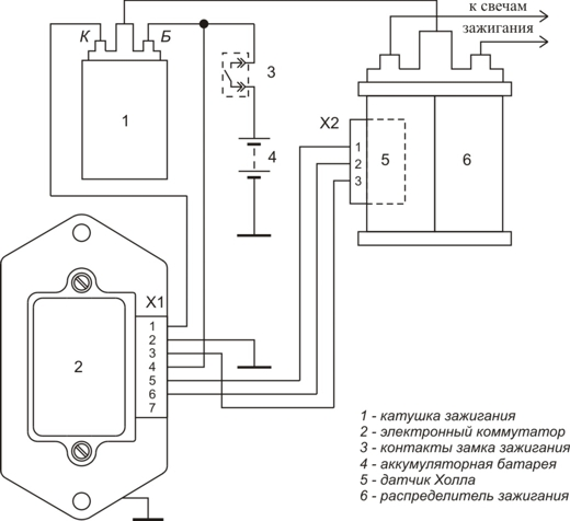 Схема включения в составе системы зажигания.