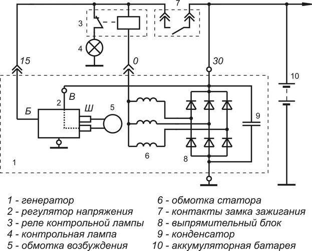 1 - генератор; 2 - регулятор напряжения; 3 - реле контрольной лампы; 4 - контрольная лампа; 5 - обмотка возбуждения.