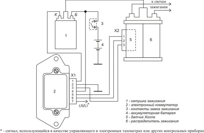 Схема включения коммутатора