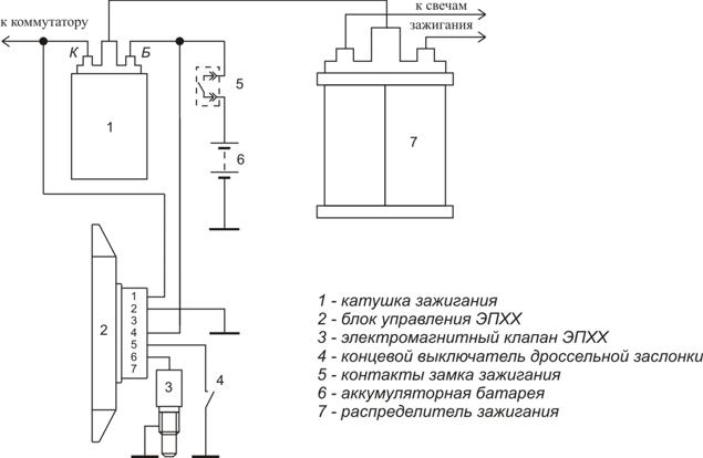 Схема включения блока 5003.3761