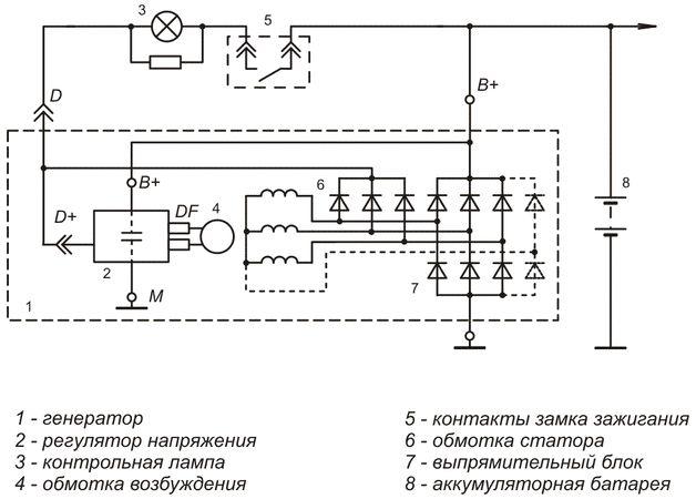 Схема генератора для остановки