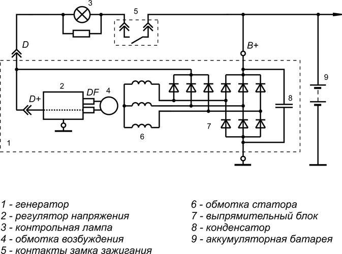 Схема включения регулятора напряжения 9222.3702