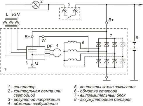 Схема включения регулятора напряжения 9464.3702