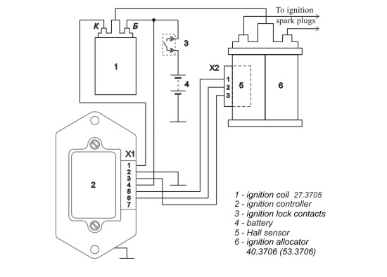 Connection diagram of the ignition controller 0529.3734