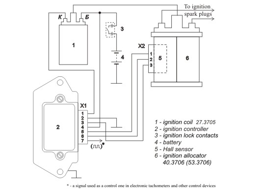 Connection diagram of the ignition controller 0729.3734