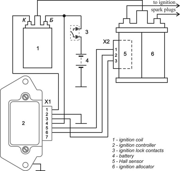 Connection diagram of the ignition controller 3620.3734