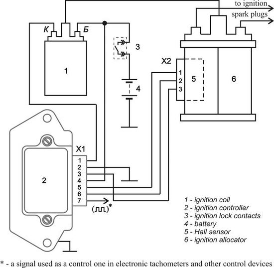 Connection diagram of the ignition controller 3640.3734