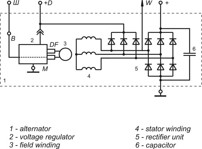 Connection diagram of the voltage regulator 4572.3702