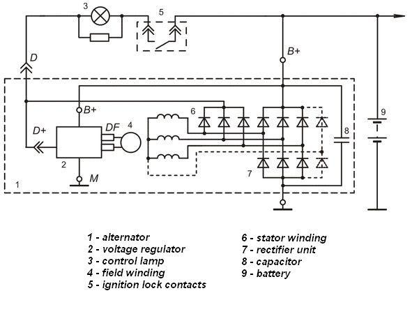 Connection diagram of the voltage regulator 9111.3702